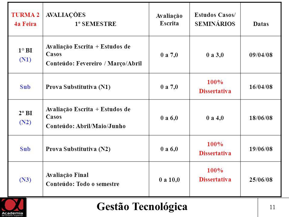 11 TURMA 2 4a Feira AVALIAÇÕES 1º SEMESTRE Avaliação Escrita Estudos Casos/ SEMINÁRIOSDatas 1° BI (N1) Avaliação Escrita + Estudos de Casos Conteúdo: Fevereiro / Março/Abril 0 a 7,00 a 3,009/04/08 SubProva Substitutiva (N1)0 a 7,0 100% Dissertativa 16/04/08 2º BI (N2) Avaliação Escrita + Estudos de Casos Conteúdo: Abril/Maio/Junho 0 a 6,00 a 4,018/06/08 SubProva Substitutiva (N2)0 a 6,0 100% Dissertativa 19/06/08 (N3) Avaliação Final Conteúdo: Todo o semestre 0 a 10,0 100% Dissertativa25/06/08 Gestão Tecnológica