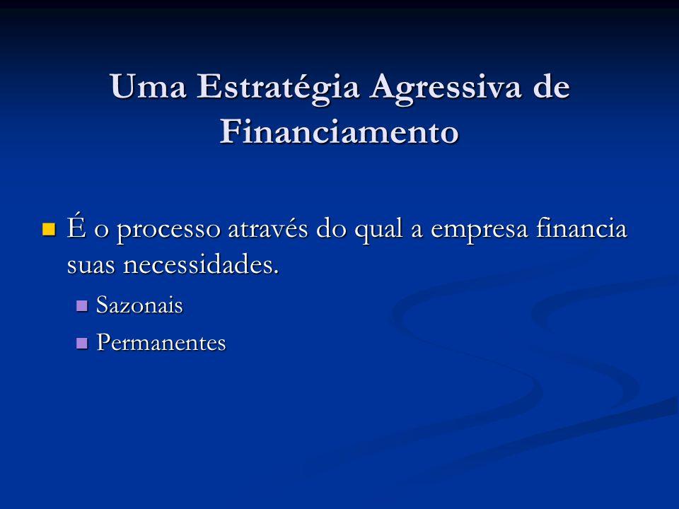 Uma Estratégia Agressiva de Financiamento É o processo através do qual a empresa financia suas necessidades. É o processo através do qual a empresa fi