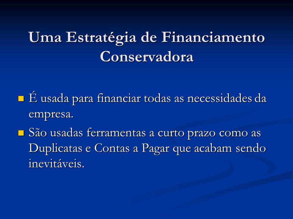 Uma Estratégia de Financiamento Conservadora É usada para financiar todas as necessidades da empresa. É usada para financiar todas as necessidades da