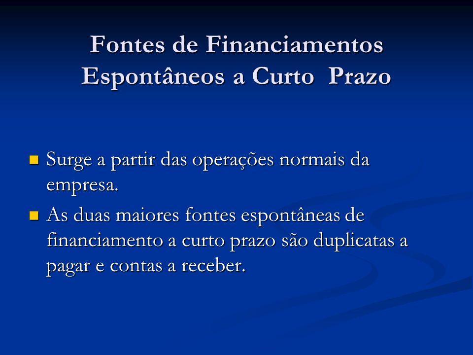 Fontes de Financiamentos Espontâneos a Curto Prazo Surge a partir das operações normais da empresa. Surge a partir das operações normais da empresa. A