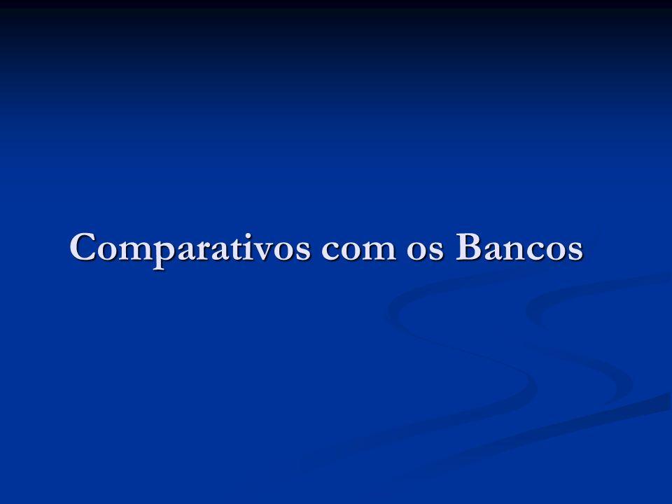 Comparativos com os Bancos