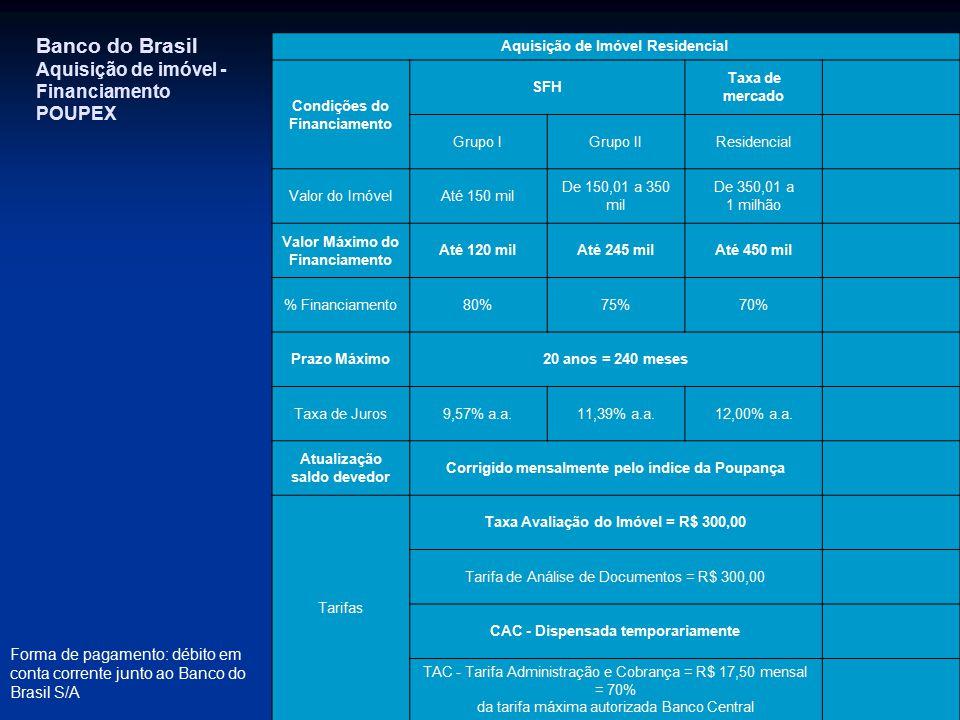 Banco do Brasil Aquisição de imóvel - Financiamento POUPEX Aquisição de Imóvel Residencial Condições do Financiamento SFH Taxa de mercado Grupo IGrupo