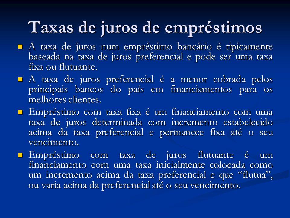 Modalidades de financiamento Carteira Habitacional - SFH Carteira Habitacional (Taxa de Mercado) Carteira Comercial Imobiliária Valor do imóvelAté R$ 350.000,00 De R$350.000,01 Até R$ 3.000.000,00 Até R$ 3.000.000,00 Planos - Prestação Fixa - Prestação Atualizada Prestação mínimaR$ 200,00 % Máximo de financiamento sobre o menor dos valores de avaliação ou venda 80%60% Valor máximo de financiamento R$ 245.000,00R$ 2.400.000,00R$ 1.800.000,00 Sistema de Amortização Prest.Fixa = TP Prest.