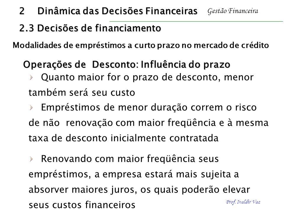 Prof. Ivaldir Vaz Gestão Financeira Operações de Desconto: Influência do prazo Quanto maior for o prazo de desconto, menor também será seu custo Empré