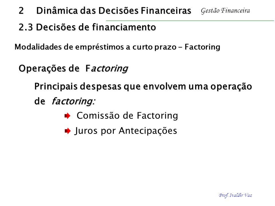 Prof. Ivaldir Vaz Gestão Financeira Principais despesas que envolvem uma operação de factoring: Juros por Antecipações Comissão de Factoring Operações