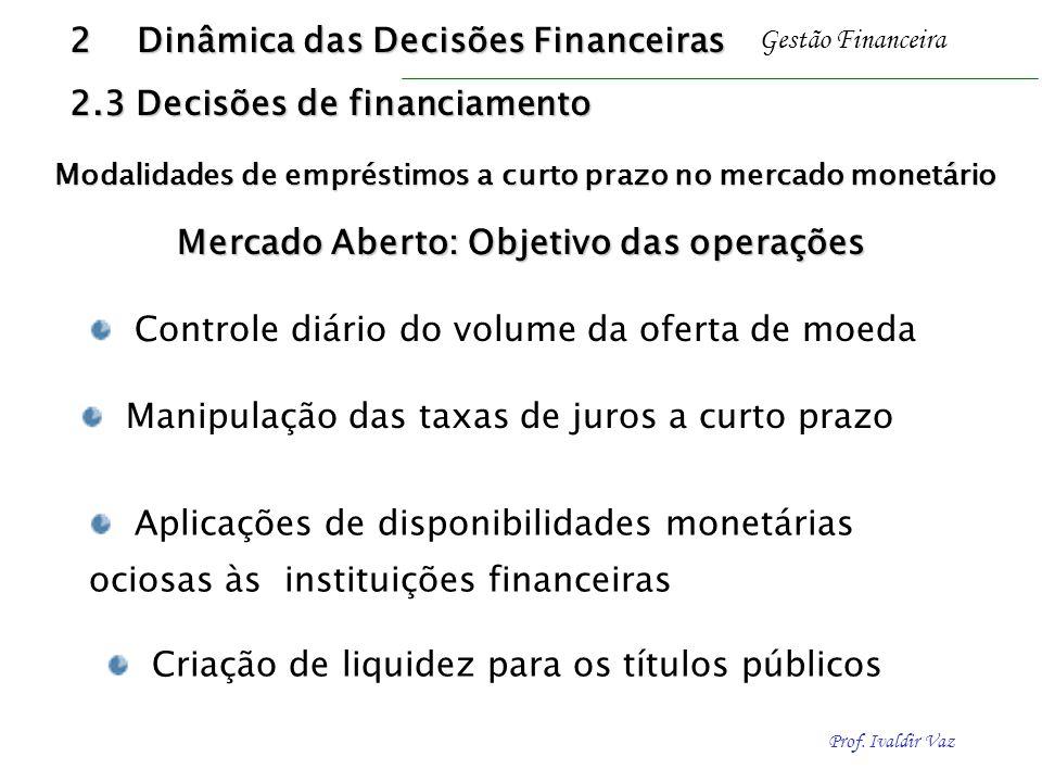 Prof. Ivaldir Vaz Gestão Financeira Controle diário do volume da oferta de moeda Mercado Aberto: Objetivo das operações Manipulação das taxas de juros