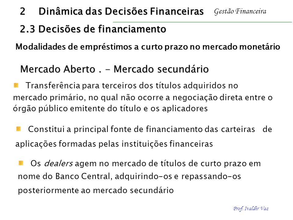 Prof. Ivaldir Vaz Gestão Financeira Mercado Aberto. - Mercado secundário Transferência para terceiros dos títulos adquiridos no mercado primário, no q