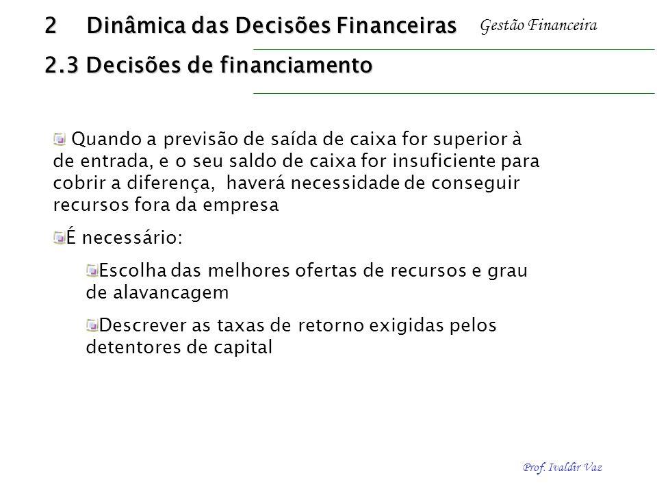 Prof. Ivaldir Vaz Gestão Financeira Quando a previsão de saída de caixa for superior à de entrada, e o seu saldo de caixa for insuficiente para cobrir