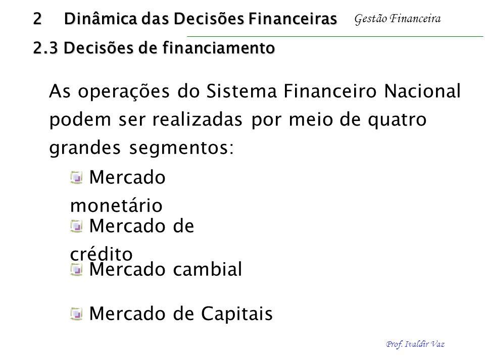 Prof. Ivaldir Vaz Gestão Financeira 2 Dinâmica das Decisões Financeiras 2.3 Decisões de financiamento As operações do Sistema Financeiro Nacional pode