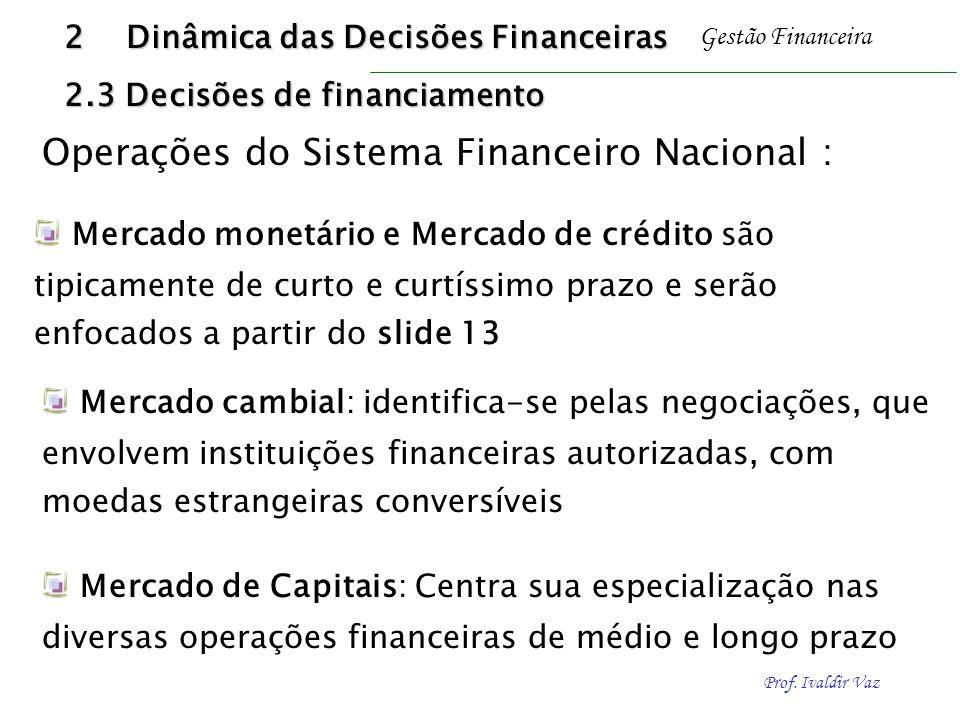 Prof. Ivaldir Vaz Gestão Financeira 2 Dinâmica das Decisões Financeiras 2.3 Decisões de financiamento Operações do Sistema Financeiro Nacional : Merca