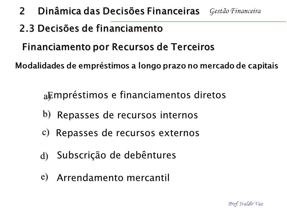 Prof. Ivaldir Vaz Gestão Financeira Financiamento por Recursos de Terceiros c) a) b) d) e) Modalidades de empréstimos a longo prazo no mercado de capi