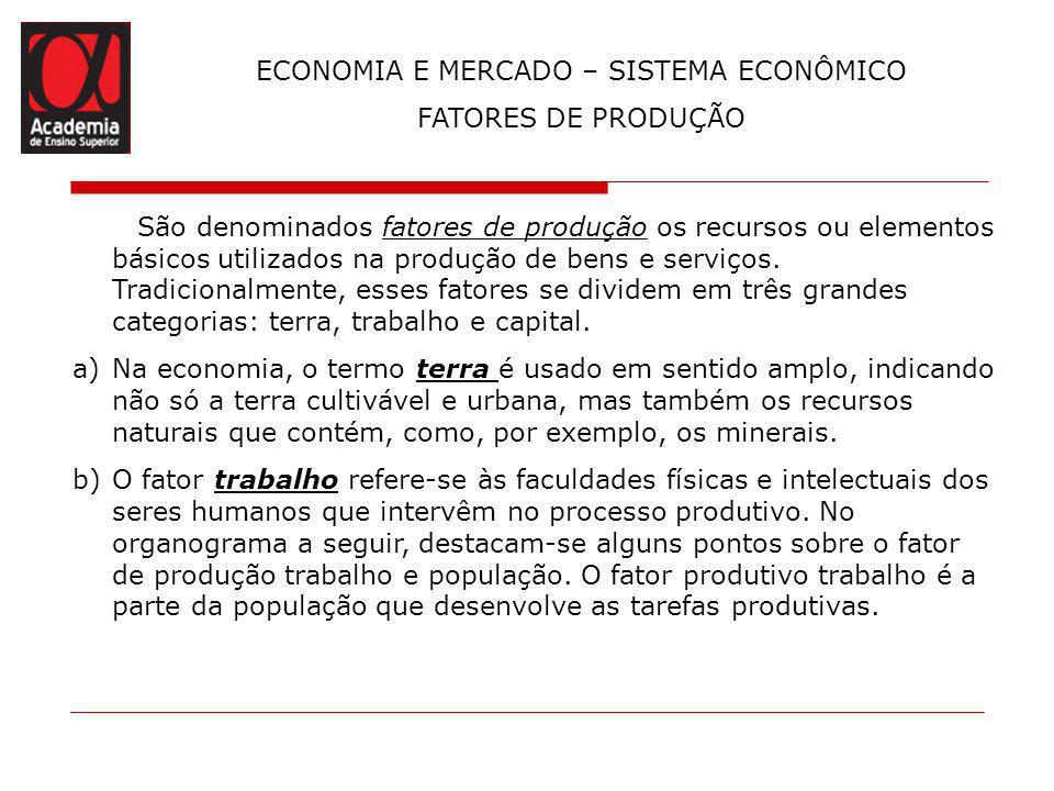 ECONOMIA E MERCADO – SISTEMA ECONÔMICO FATORES DE PRODUÇÃO São denominados fatores de produção os recursos ou elementos básicos utilizados na produção