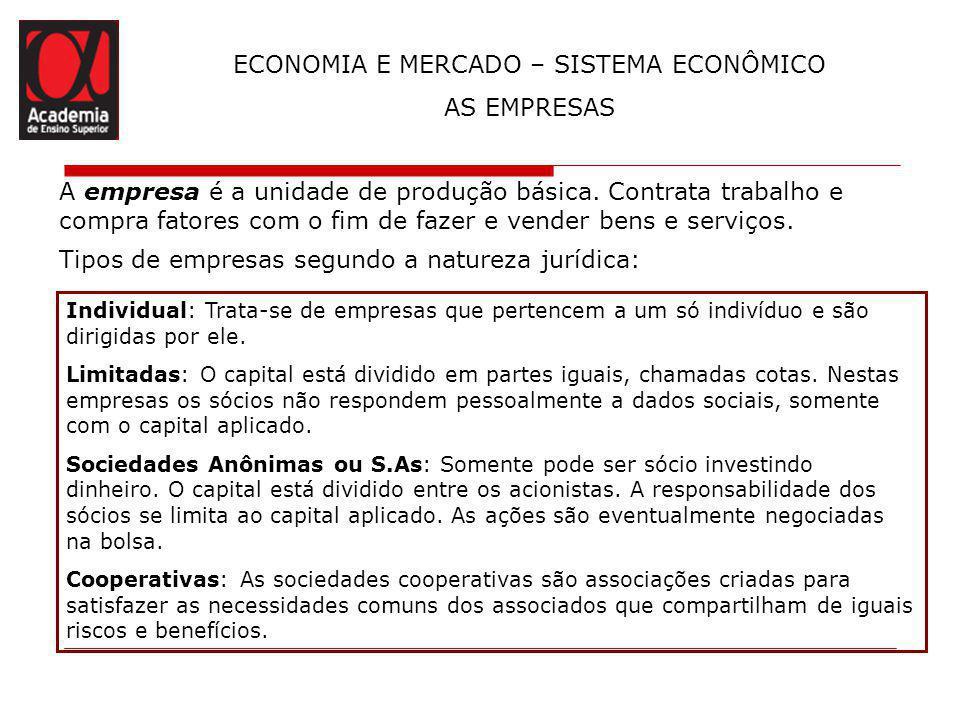 ECONOMIA E MERCADO – SISTEMA ECONÔMICO AS EMPRESAS A empresa é a unidade de produção básica. Contrata trabalho e compra fatores com o fim de fazer e v