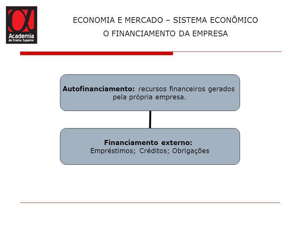 ECONOMIA E MERCADO – SISTEMA ECONÔMICO O FINANCIAMENTO DA EMPRESA Autofinanciamento: recursos financeiros gerados pela própria empresa. Financiamento