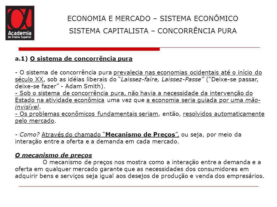 ECONOMIA E MERCADO – SISTEMA ECONÔMICO SISTEMA CAPITALISTA – CONCORRÊNCIA PURA a.1) O sistema de concorrência pura - O sistema de concorrência pura pr