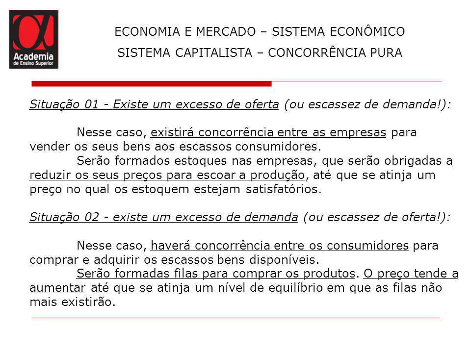 ECONOMIA E MERCADO – SISTEMA ECONÔMICO SISTEMA CAPITALISTA – CONCORRÊNCIA PURA Situação 01 - Existe um excesso de oferta (ou escassez de demanda!): Ne