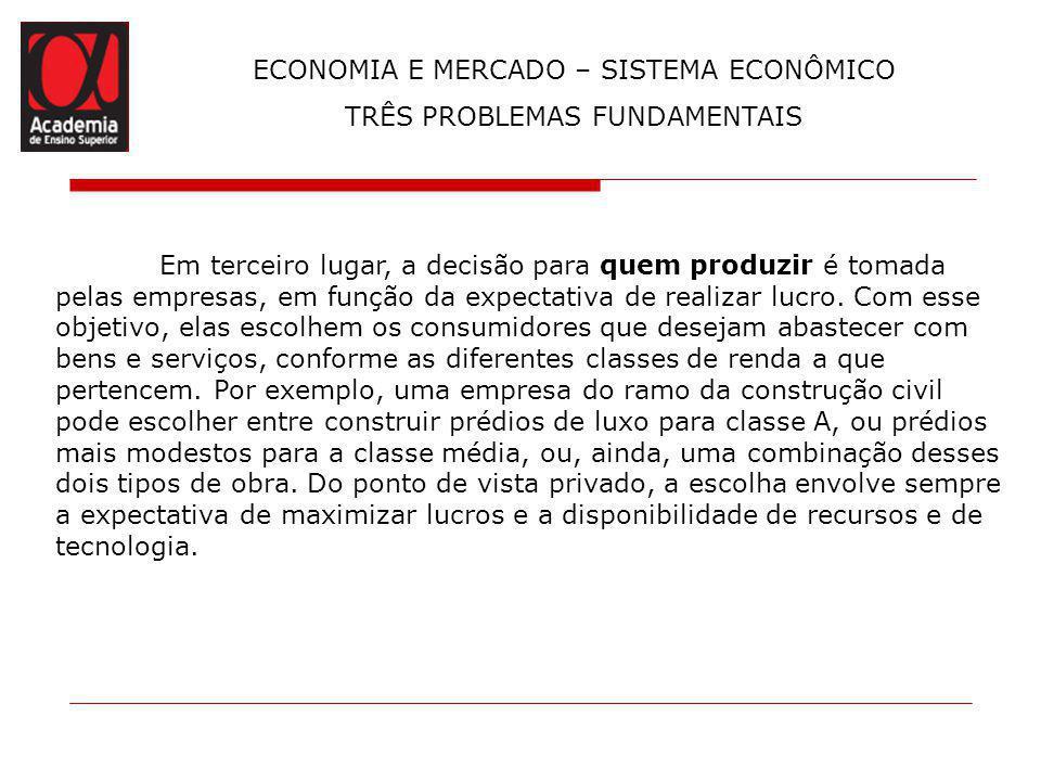 ECONOMIA E MERCADO – SISTEMA ECONÔMICO TRÊS PROBLEMAS FUNDAMENTAIS Em terceiro lugar, a decisão para quem produzir é tomada pelas empresas, em função