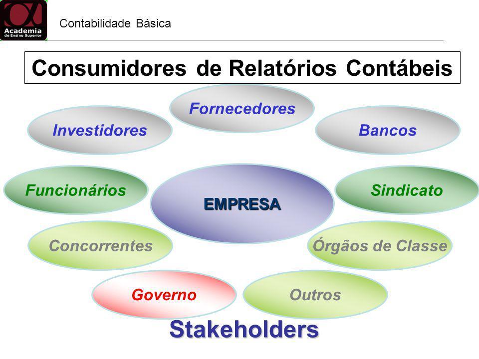 EMPRESA Investidores Fornecedores Bancos Governo SindicatoFuncionários Órgãos de ClasseConcorrentes Outros Stakeholders Consumidores de Relatórios Con