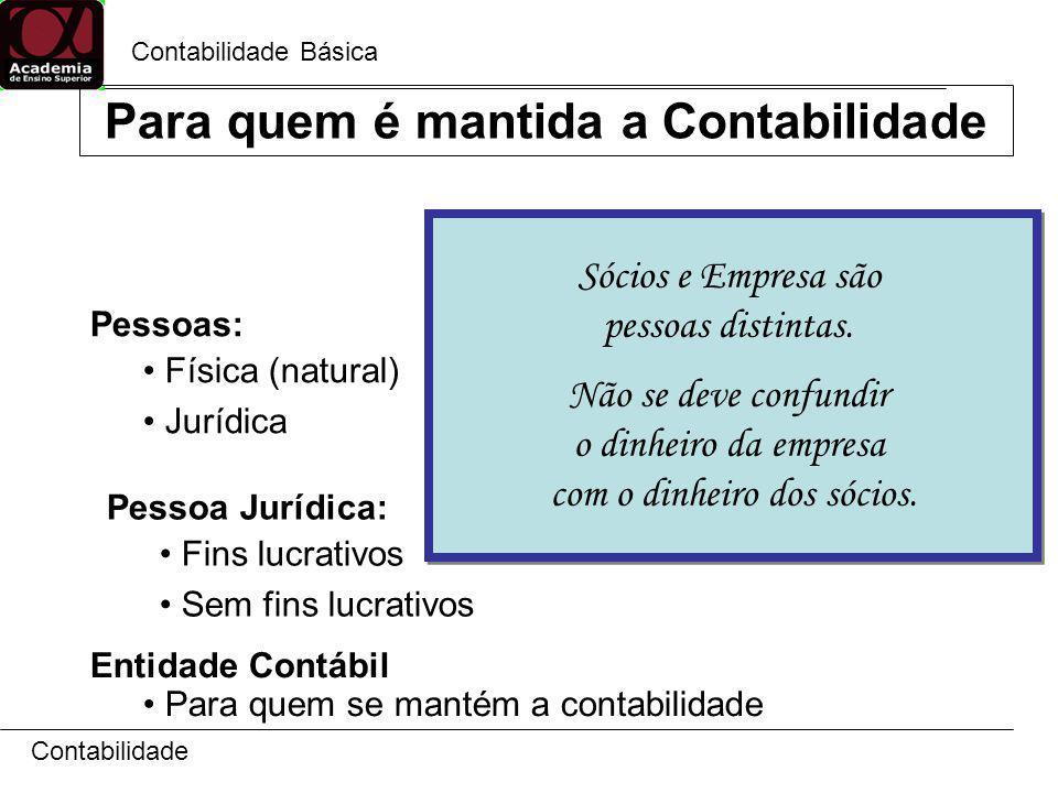 Contabilidade Básica Contabilidade Pessoas: Física (natural) Jurídica Entidade Contábil Para quem se mantém a contabilidade Pessoa Jurídica: Fins lucr