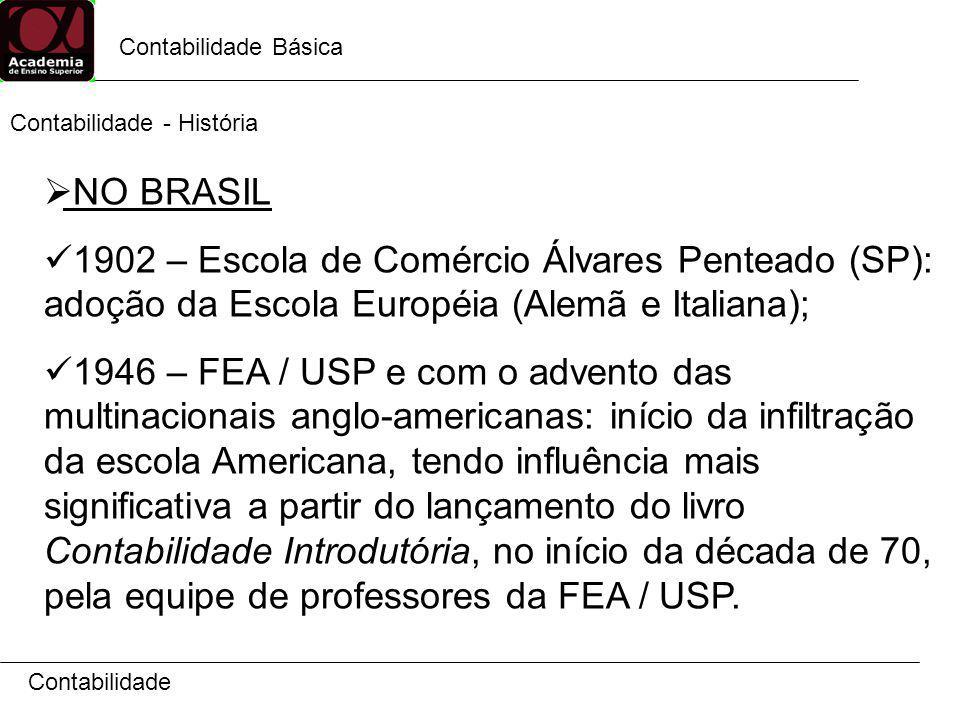 Contabilidade Básica Contabilidade NO BRASIL 1902 – Escola de Comércio Álvares Penteado (SP): adoção da Escola Européia (Alemã e Italiana); 1946 – FEA