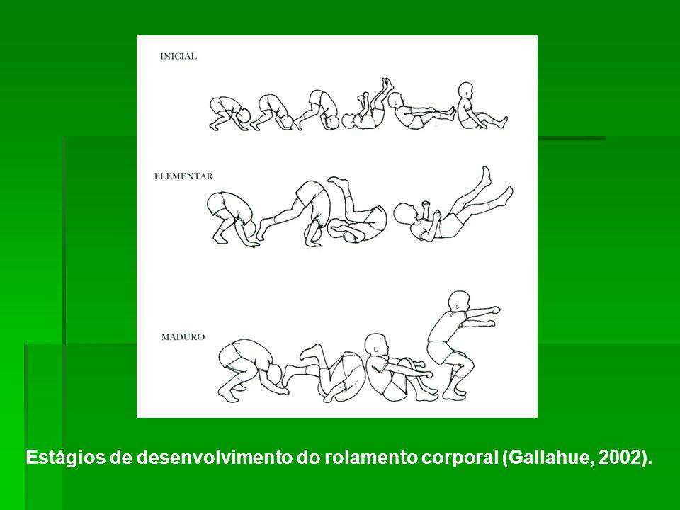 Estágios de desenvolvimento do rolamento corporal (Gallahue, 2002).