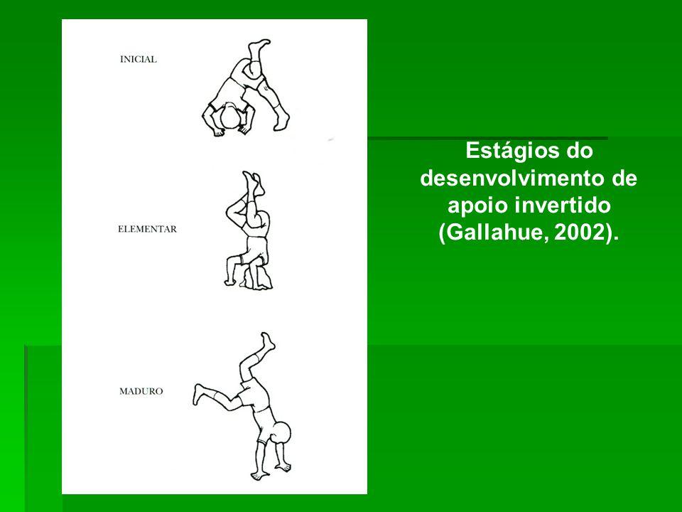 Estágios do desenvolvimento de apoio invertido (Gallahue, 2002).