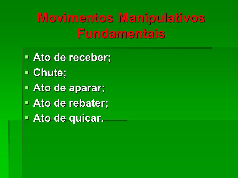 Movimentos Manipulativos Fundamentais Ato de receber; Ato de receber; Chute; Chute; Ato de aparar; Ato de aparar; Ato de rebater; Ato de rebater; Ato de quicar.