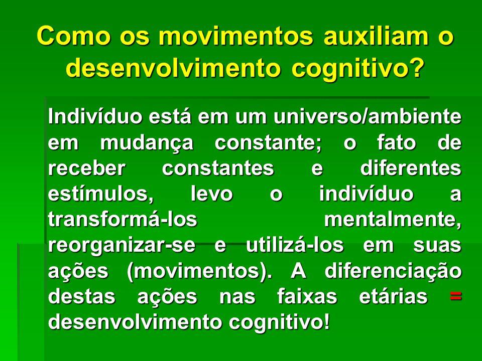 Como os movimentos auxiliam o desenvolvimento cognitivo.