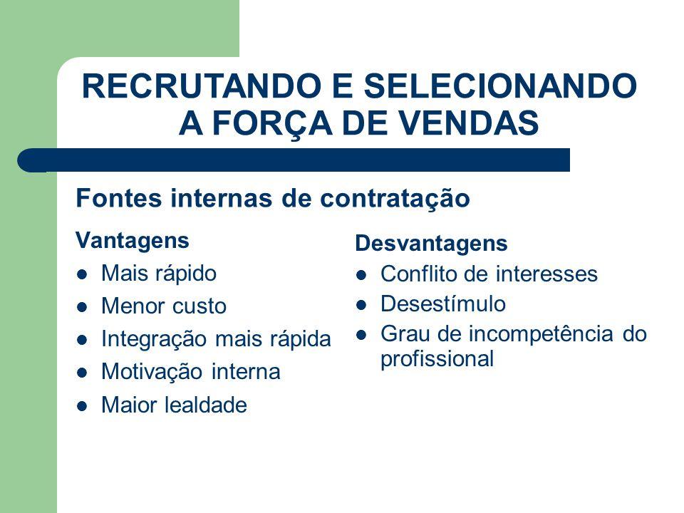 Formas de contratação A adequação a situação geral da empresa é imprescindível RECRUTANDO E SELECIONANDO A FORÇA DE VENDAS