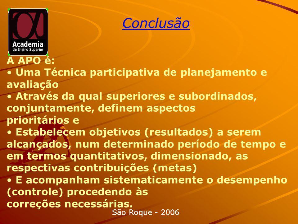 São Roque - 2006 Conclusão A APO é: Uma Técnica participativa de planejamento e avaliação Através da qual superiores e subordinados, conjuntamente, definem aspectos prioritários e Estabelecem objetivos (resultados) a serem alcançados, num determinado período de tempo e em termos quantitativos, dimensionado, as respectivas contribuições (metas) E acompanham sistematicamente o desempenho (controle) procedendo às correções necessárias.