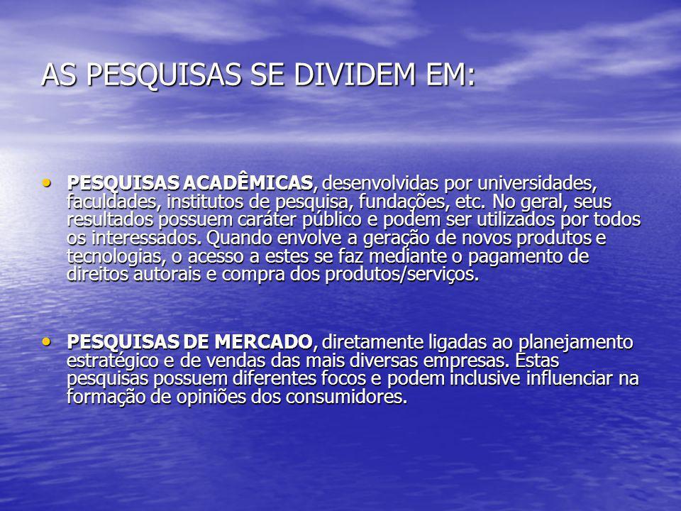 AS PESQUISAS SE DIVIDEM EM: PESQUISAS ACADÊMICAS, desenvolvidas por universidades, faculdades, institutos de pesquisa, fundações, etc.