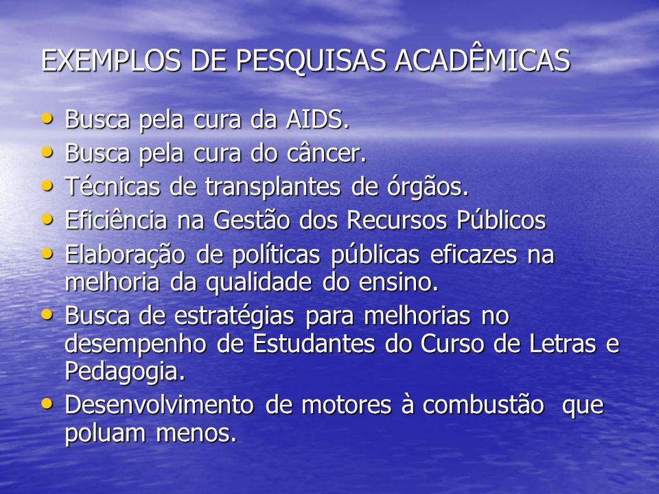 EXEMPLOS DE PESQUISAS ACADÊMICAS Busca pela cura da AIDS.