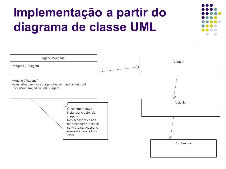 Implementação a partir do diagrama de classe UML Combustivel Veiculo AgenciaViagens -viagens []: Viagem +AgenciaViagens() +ajustarViagem(novaViagem:Vi