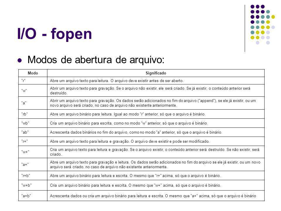 I/O - fopen Modos de abertura de arquivo: ModoSignificado r Abre um arquivo texto para leitura.