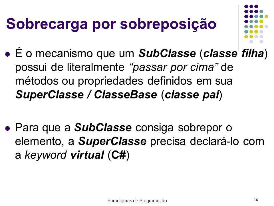 Paradigmas de Programação 14 Sobrecarga por sobreposição É o mecanismo que um SubClasse (classe filha) possui de literalmente passar por cima de métodos ou propriedades definidos em sua SuperClasse / ClasseBase (classe pai) Para que a SubClasse consiga sobrepor o elemento, a SuperClasse precisa declará-lo com a keyword virtual (C#)