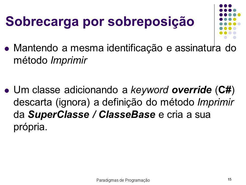 Paradigmas de Programação 15 Sobrecarga por sobreposição Mantendo a mesma identificação e assinatura do método Imprimir Um classe adicionando a keyword override (C#) descarta (ignora) a definição do método Imprimir da SuperClasse / ClasseBase e cria a sua própria.