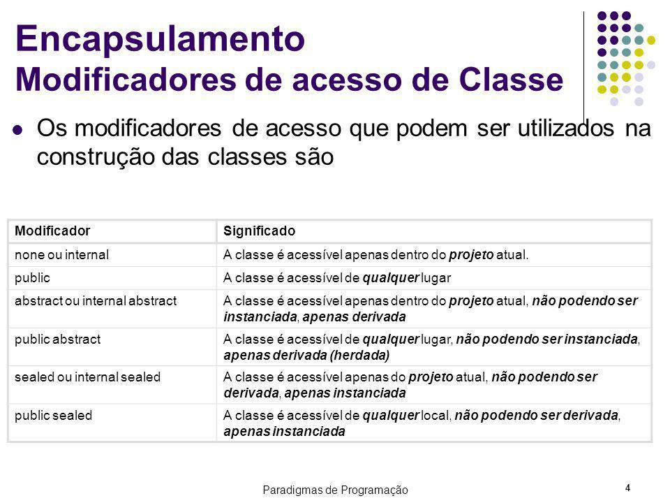 Paradigmas de Programação 4 Encapsulamento Modificadores de acesso de Classe Os modificadores de acesso que podem ser utilizados na construção das classes são ModificadorSignificado none ou internalA classe é acessível apenas dentro do projeto atual.