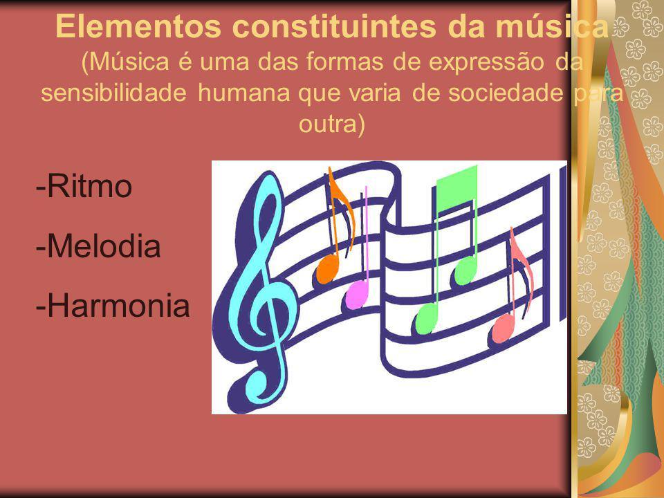 Ritmo ( fluir, em grego rhythmos.