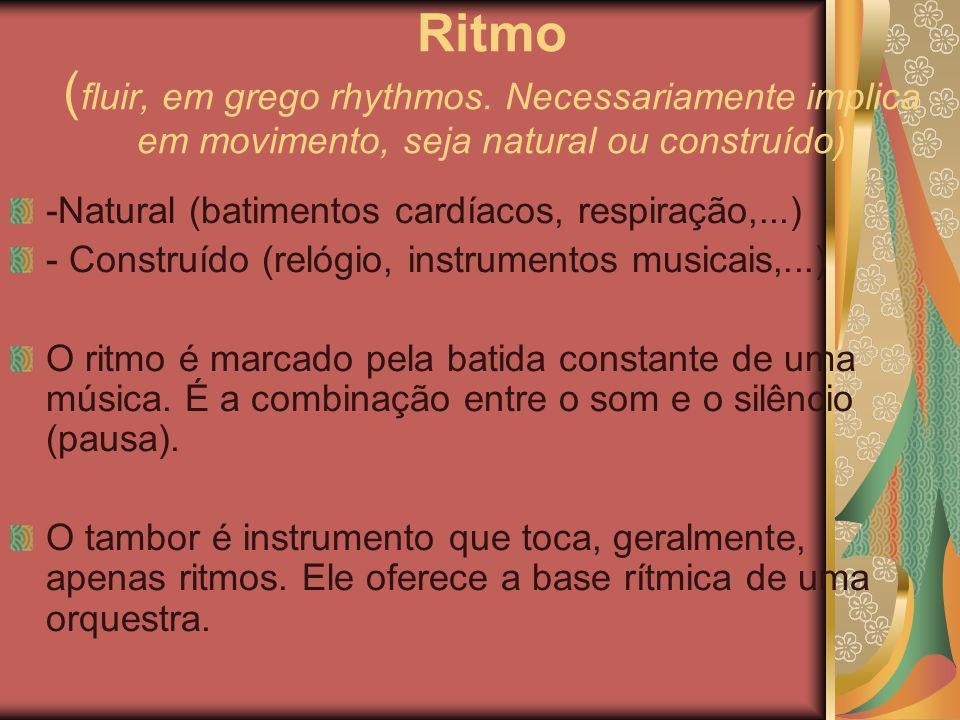Fatores do ritmo: Intensidade e Duração Intensidade: Diz respeito aos sons fortes e fracos do rítmo.