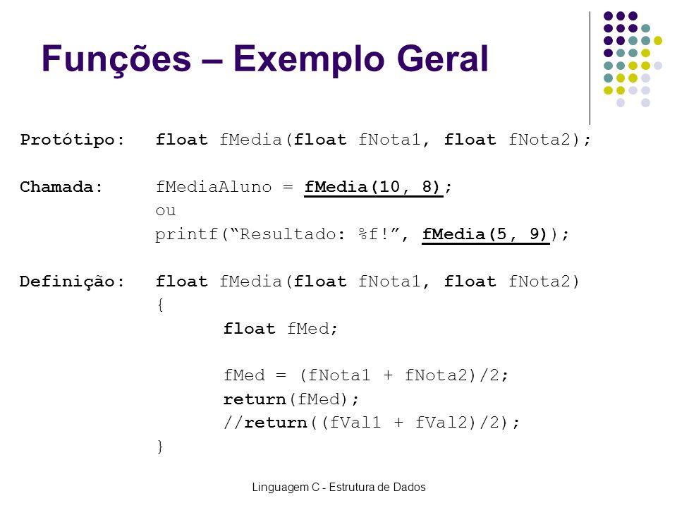 Linguagem C - Estrutura de Dados Funções – Exemplo Geral Protótipo:float fMedia(float fNota1, float fNota2); Chamada:fMediaAluno = fMedia(10, 8); ou p