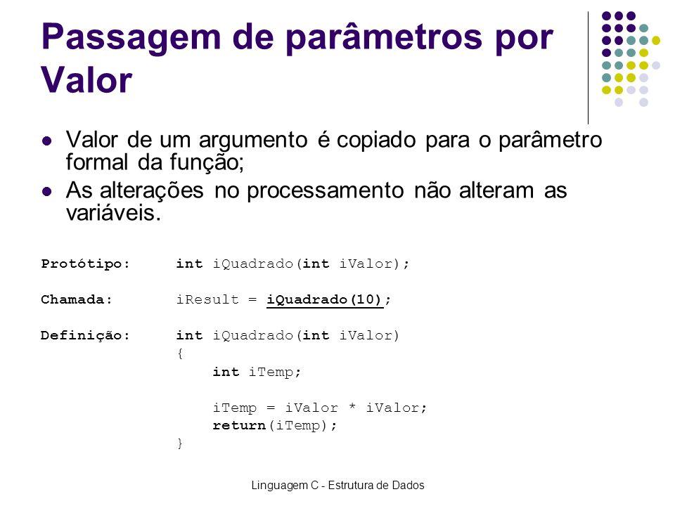 Linguagem C - Estrutura de Dados Passagem de parâmetros por Valor Valor de um argumento é copiado para o parâmetro formal da função; As alterações no