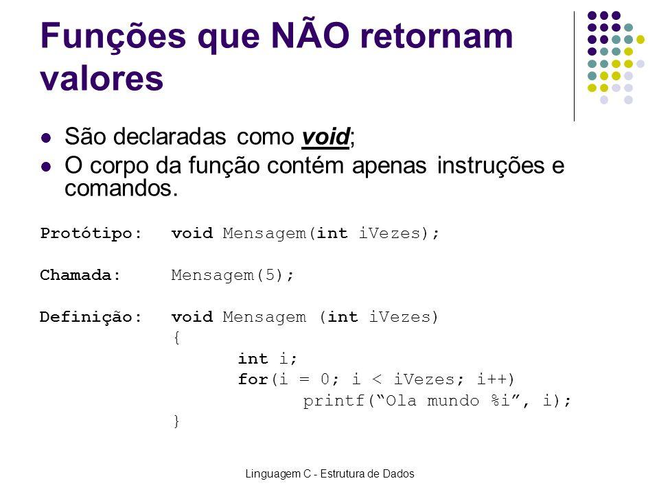 Linguagem C - Estrutura de Dados Funções que NÃO retornam valores São declaradas como void; O corpo da função contém apenas instruções e comandos. Pro