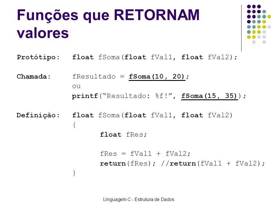 Linguagem C - Estrutura de Dados Funções que RETORNAM valores Protótipo:float fSoma(float fVal1, float fVal2); Chamada:fResultado = fSoma(10, 20); ou