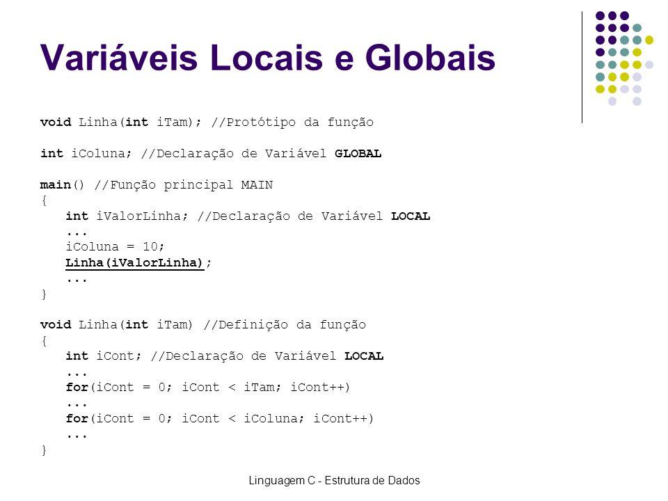 Linguagem C - Estrutura de Dados Variáveis Locais e Globais void Linha(int iTam); //Protótipo da função int iColuna; //Declaração de Variável GLOBAL m