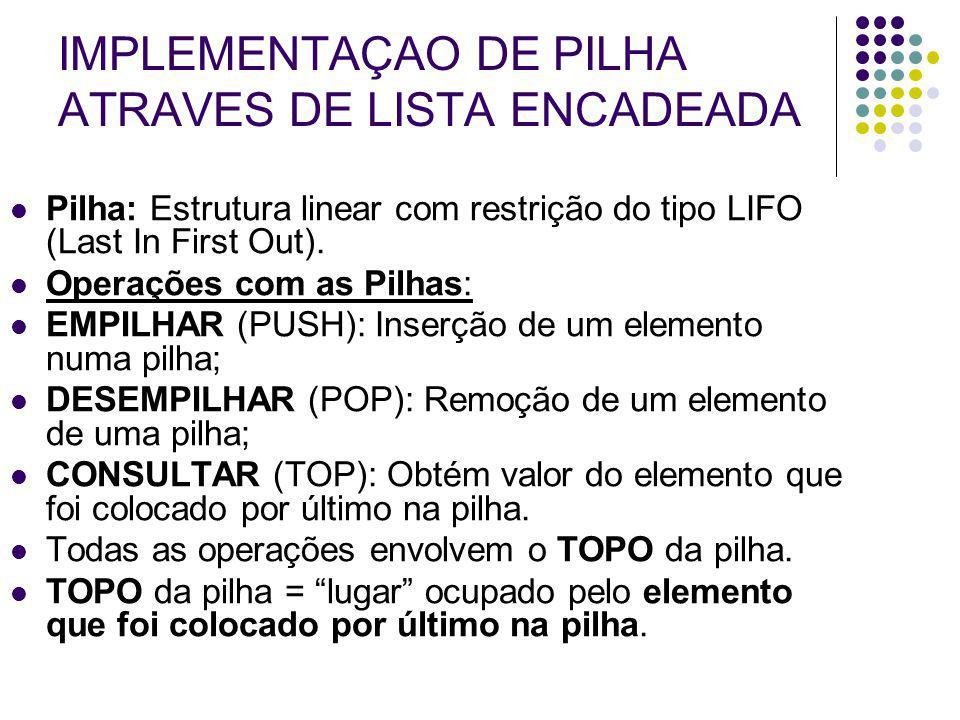 IMPLEMENTAÇAO DE PILHA ATRAVES DE LISTA ENCADEADA Pilha: Estrutura linear com restrição do tipo LIFO (Last In First Out). Operações com as Pilhas: EMP