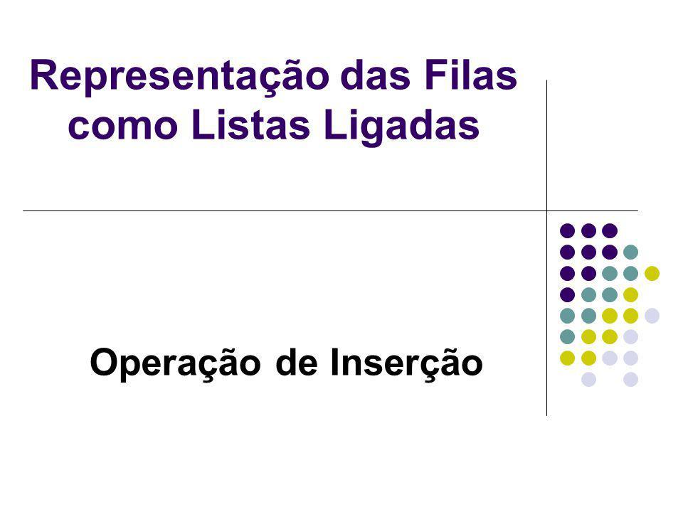 Representação das Filas como Listas Ligadas Operação de Inserção