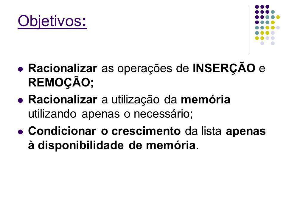 Objetivos: Racionalizar as operações de INSERÇÃO e REMOÇÃO; Racionalizar a utilização da memória utilizando apenas o necessário; Condicionar o crescim
