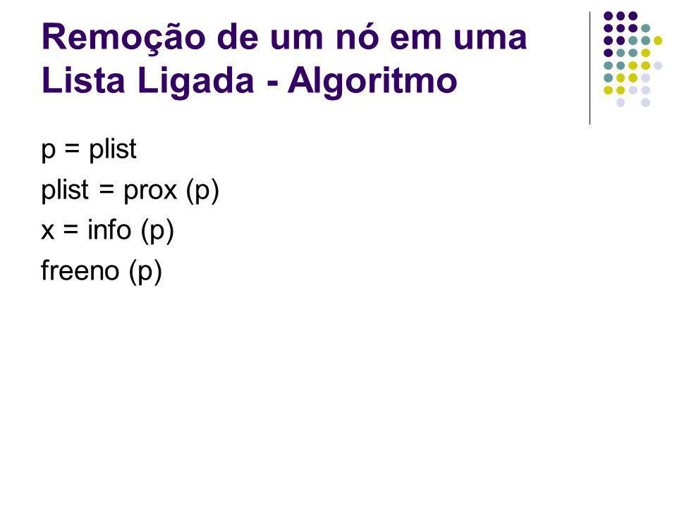 Remoção de um nó em uma Lista Ligada - Algoritmo p = plist plist = prox (p) x = info (p) freeno (p)
