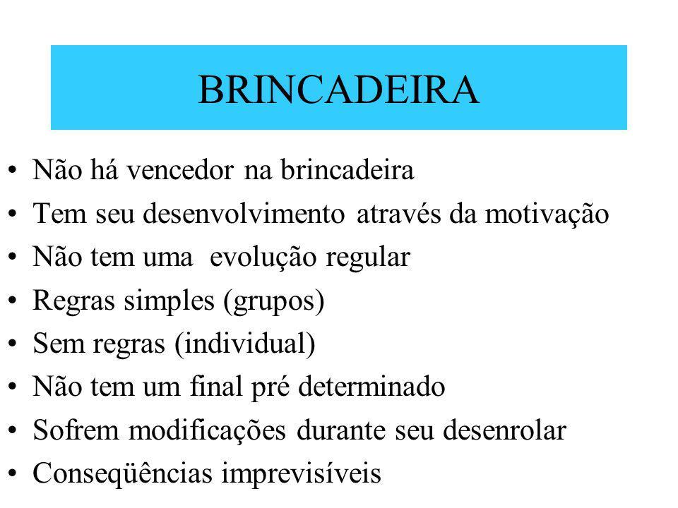 BRINCADEIRA Não há vencedor na brincadeira Tem seu desenvolvimento através da motivação Não tem uma evolução regular Regras simples (grupos) Sem regra