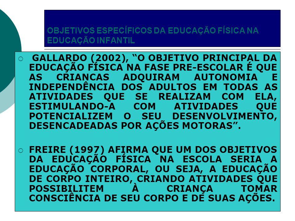 A EDUCAÇÃO FÍSICA ESCOLAR COMPONENTE CURRICULAR QUE TRATA PEDAGOGICAMENTE OS TEMAS/ ELEMENTOS DA CULTURA CORPORAL: O JOGO, A GINÁSTICA, O ESPORTE, A D